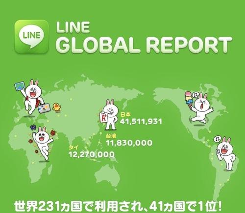 LINEユーザー 1億人を突破  LINE公式ブログ