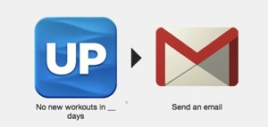 IFTTT  If I don t work out for two days I get a picture of a fat dude in my inbox by snarvasa 1