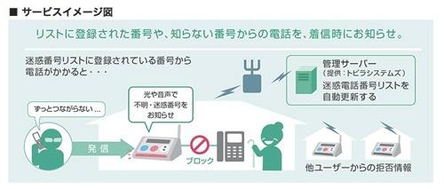 迷惑電話チェッカー<WX07A> の発売について ~迷惑電話を光と音声で自動警告~ | ウィルコム WILLCOM 1